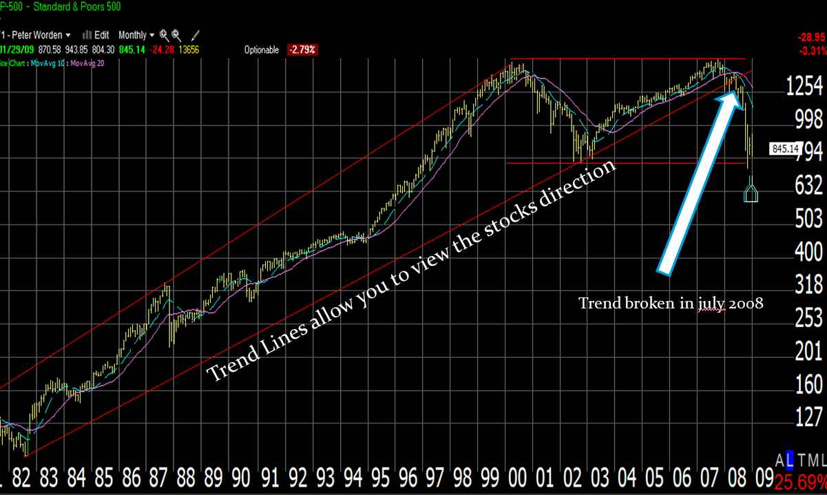 interpret market Monday's largest intraday point drop ever sparks lots of comments on what's ahead.