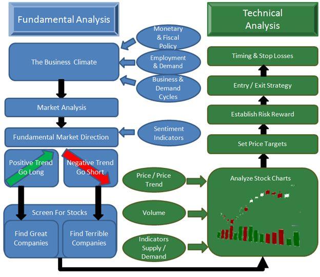 stock-market-profits-blueprint-analysis-pillar