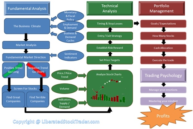 stock-market-profits-blueprint-complete