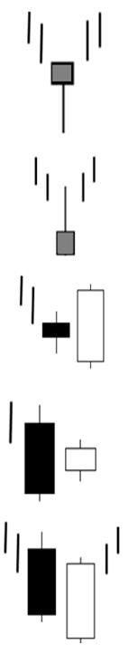 japanese-candlsticks-bullish-reversal-patterns