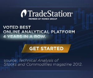 Tradestation - Best for Integrated Brokers & Chart Trading