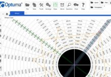Optuma Software Review Review