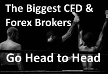 CFD and Forex Broker Review