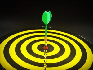 What are your targets for your investing system