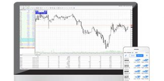 AVA Trade - CFD Forex Broker Review