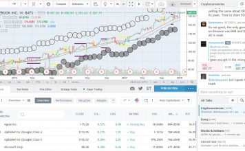 TradingView Review - The Best Stock Chart Analysis Software