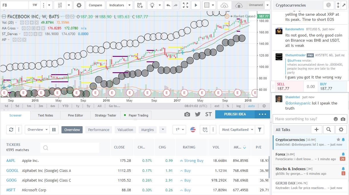 TradingView - Insanely Beautiful Chart, with a massive selection of indicators. This Chart Feature Moonphase and Darvas Boxes