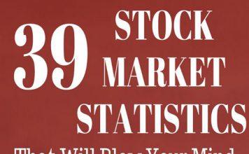 39 Mind Blowing Stock Market Statistics