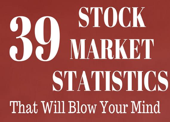 39 Mind Blowing Stock Market Statistics