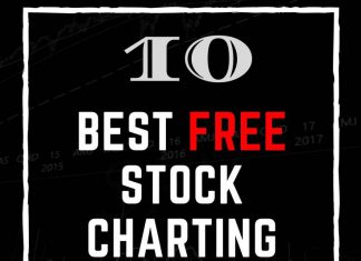 Best Free Stock Charting Software Review