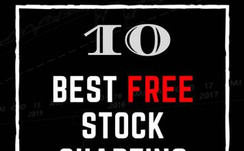 Best Free Stock Charts & Software