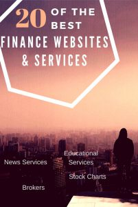 30 Best Stock Market Investing Websites