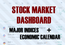 Stock Market Today Dashboard - Indices & Economic Calendar