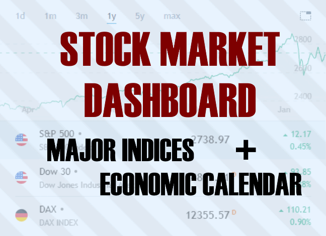 US Stock Market Today + Calendar + Professional Analysis