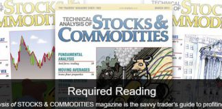 Best Investment Magazines List