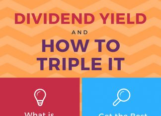 How to Calculate Dividend Yield