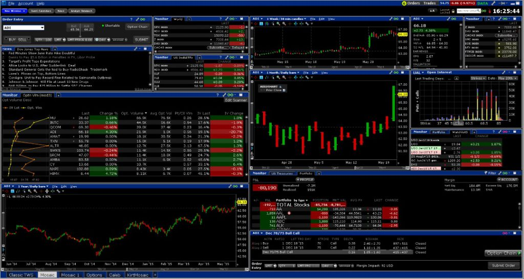 Interactive Brokers Trader Workstation TWS