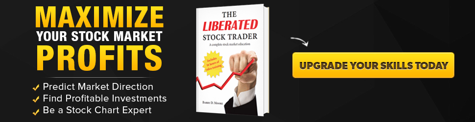 Best Stock Market Training Profits