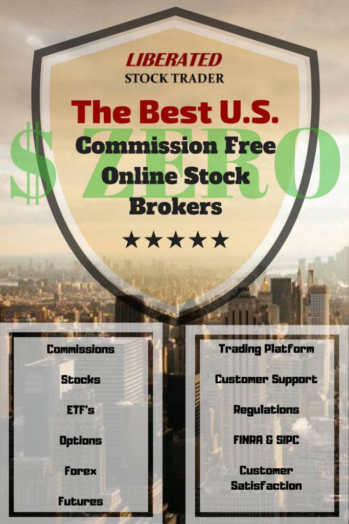 Who is the Best Commission Free Online Stock Trading Broker?