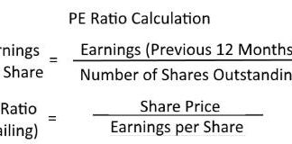 P/E Ratio Formula Calculation