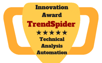TrendSpider Review - Most Innovative Stock Analysis Automation