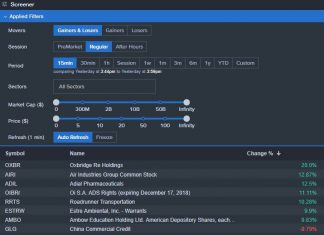 News Screener With Benzinga Pro