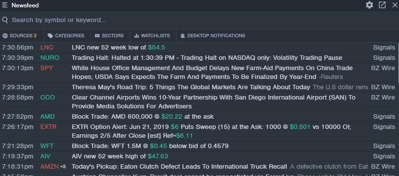 The Core Benzinga Pro Newsfeed - Red for Bearish - Green Ticker For Bullish