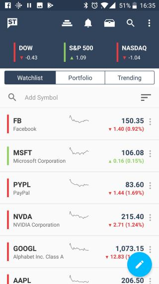 StockTwits - Twitter for Traders App