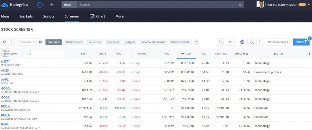 The TradingView Stock Screener Comes With 150 Different Filters