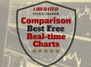 The Best Free Real Time Charts And Quotes Review