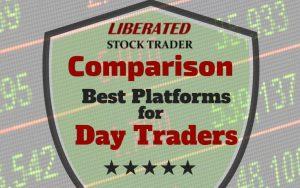 Best execution trading platform