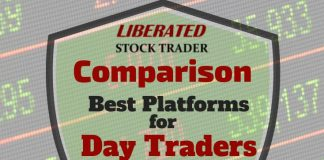 The Best Software Platforms for Day Traders
