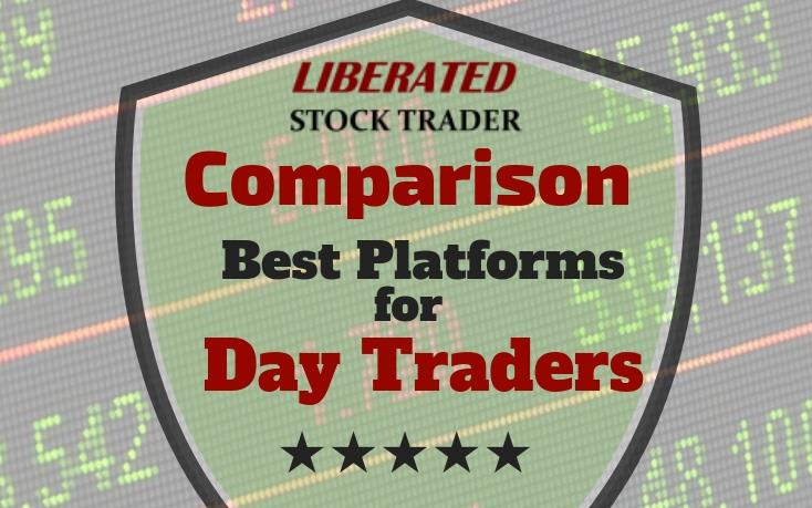 Best Day Trading Platforms & Software