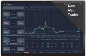 Alvexo Web Trader - One Click Direct Market Ordering Platform