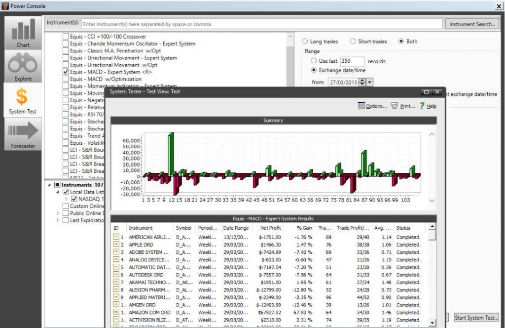 MetaStock Review - System Tester - Backtesting Platform