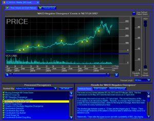 The Wonderful MetaStock Forecasting Tool