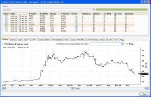 QuantShare BackTesting - Detailed Quantitative Analysis