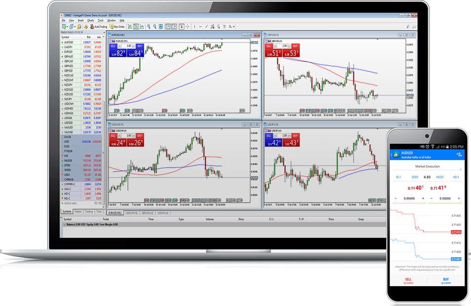Top 6 Most Trusted Forex CFD Brokers Review [350 Data Points]