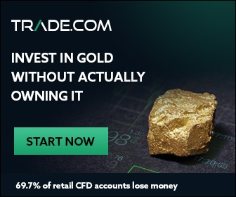 Commodity Trading With Trade.com