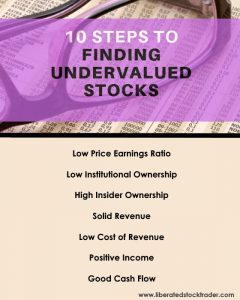 10 Steps To Finding Undervalued Stocks