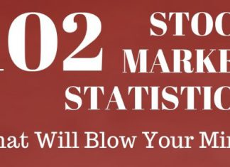 102 Mind Blowing Stock Market Statistics Infographic