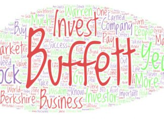 The Ultimate Collection of Warren Buffett Quotes - Word Cloud