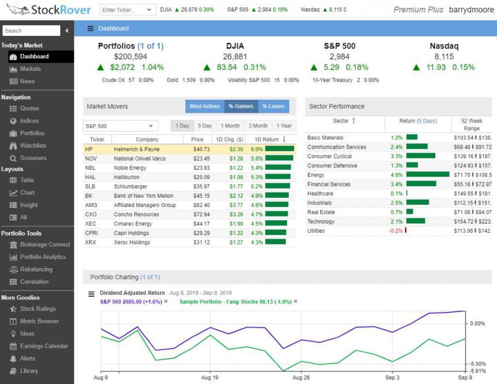 Stock Rover Dashboard - Screenshot