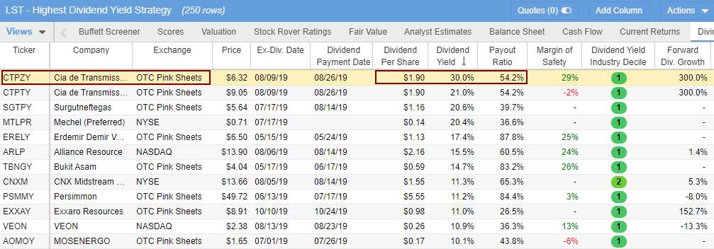 High Dividend Yield Screener Results