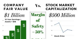Understanding Margin of Safety In A Single Image
