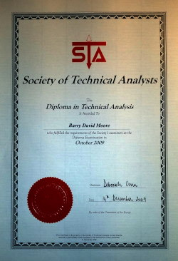 Barry D. Moore - Certification - Financial Technical Analyst CFTE IFTA