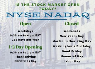 Stock Market Opening & Closing Times + Public Holidays & Closure - Infographic