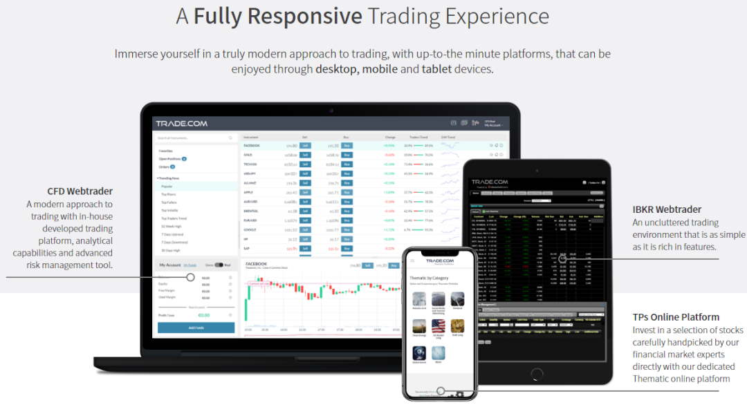 trade.com Review - Cross Platform Seamless Trading Experience