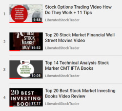 Liberated Stock Trader Youtube Channel