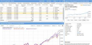 ESG Investment Funds - ETF Focused on ESG Investing